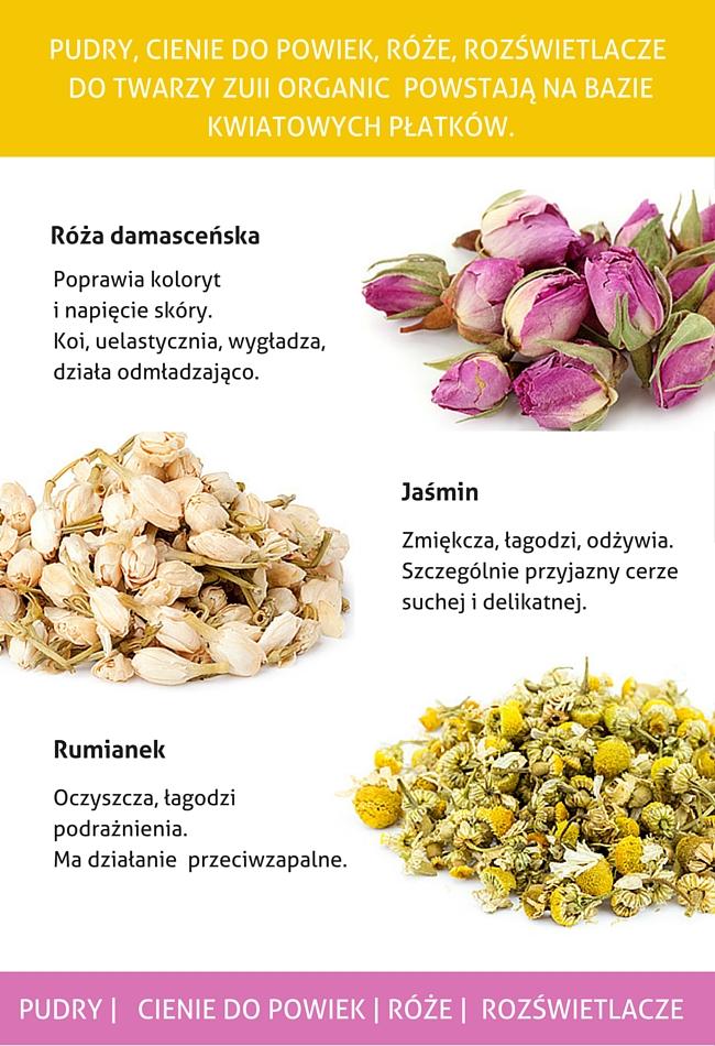 Płatki kwiatów w kosmetykach Zuii